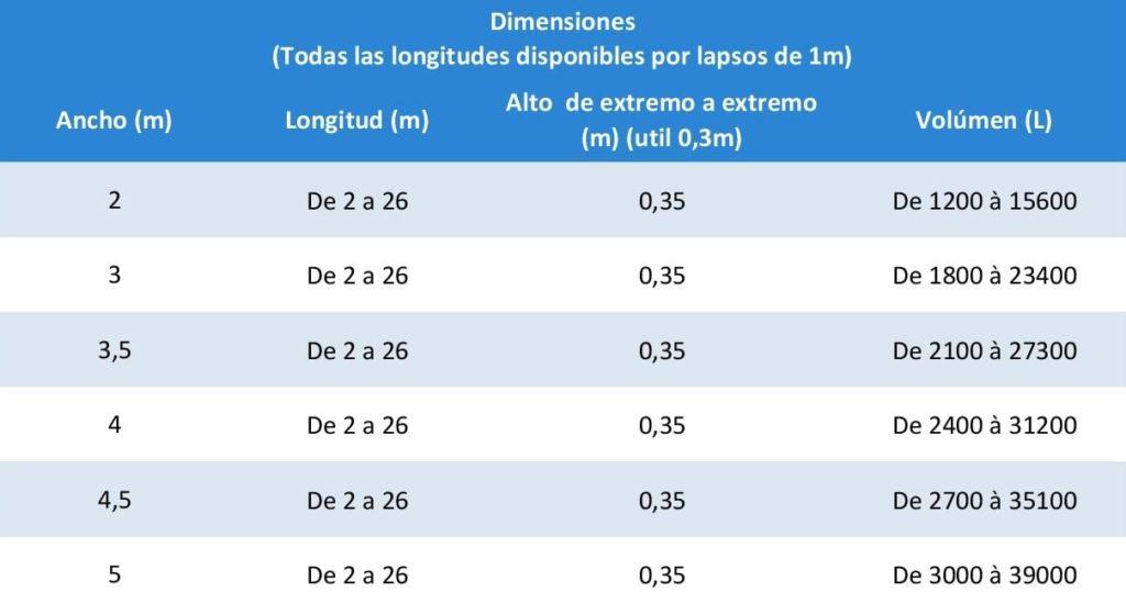 Dimensiones BCAM